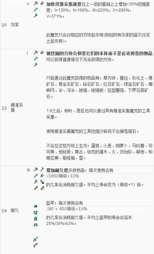 我的世界give和指令附魔_WWW.XUNWANGBA.COM