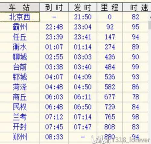 (最全)2020.05现存1字头普快列车的前世今生_WWW.XUNWANGBA.COM