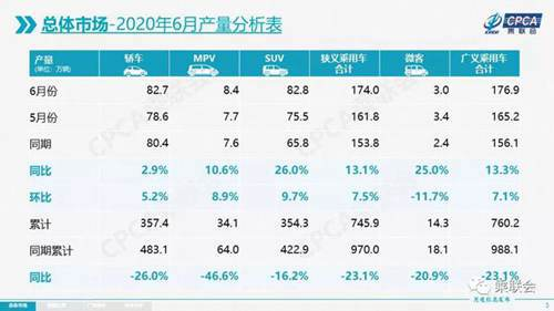 1-6月轿车总销量出炉 你的爱车排第几名?_WWW.XUNWANGBA.COM