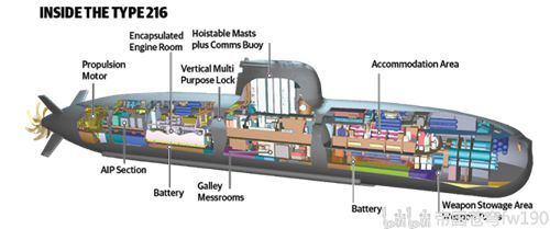 4000吨级常规柴电潜艇---德国设计_WWW.XUNWANGBA.COM