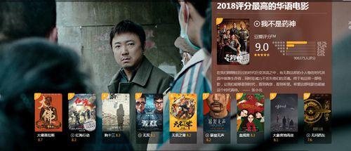 2018十大国产片(我不是药神)居首位_WWW.XUNWANGBA.COM