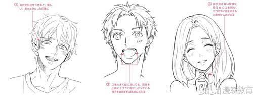 (教程)漫画人物6种基本表情的画法part01 喜 的表情画法_WWW.XUNWANGBA.COM