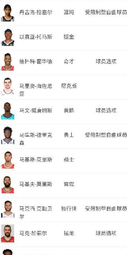 2019年NBA球员交易名单大全_WWW.XUNWANGBA.COM