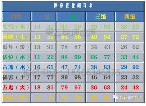 如何通过数字能量选择适合自己的旺运手机号?_WWW.XUNWANGBA.COM