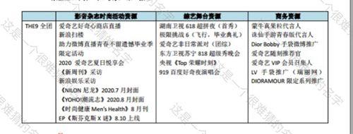 THE9最新最全资源及分析_WWW.XUNWANGBA.COM