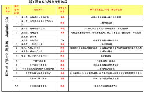 电路学习方法_WWW.XUNWANGBA.COM