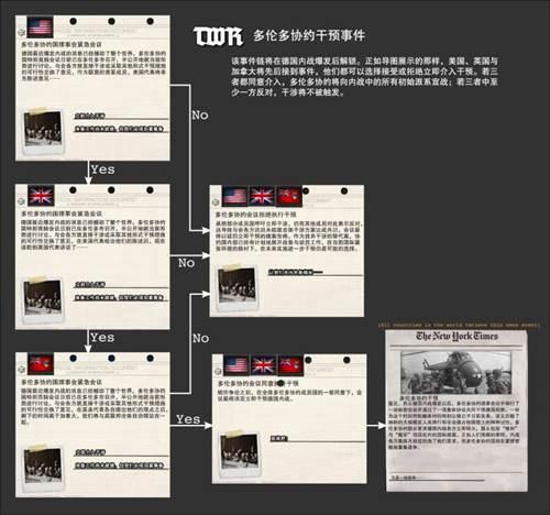 从入门到入土-钢铁雄心4基本介绍_WWW.XUNWANGBA.COM