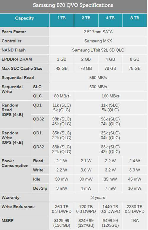 QLC颗粒的固态硬盘真的不堪一用吗?大容量QLC硬盘即将成为趋势?_WWW.XUNWANGBA.COM