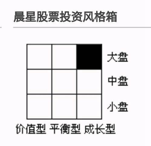 晨星网的妙用(一)_WWW.XUNWANGBA.COM