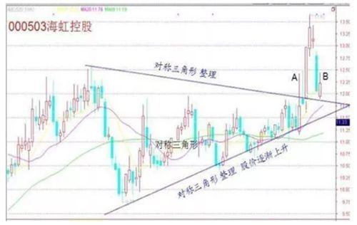 史上最全股票买卖口诀,背一条赚一条,建议收藏_WWW.XUNWANGBA.COM