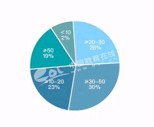 清华经管vs北大光华,国内最顶尖的两所经管学院全方位对比_WWW.XUNWANGBA.COM