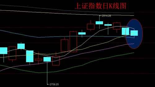 零基础学炒股 什么是K线?你知道K线是怎么绘制出来的吗?_WWW.XUNWANGBA.COM