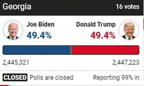 特朗普还能翻盘吗 特朗普还有机会做总统吗 特朗普还有希望吗_WWW.XUNWANGBA.COM