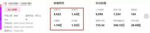 李佳琦薇娅一晚或收入6到8亿 网红辛巴嘲讽李佳琦薇娅数据作假_WWW.XUNWANGBA.COM