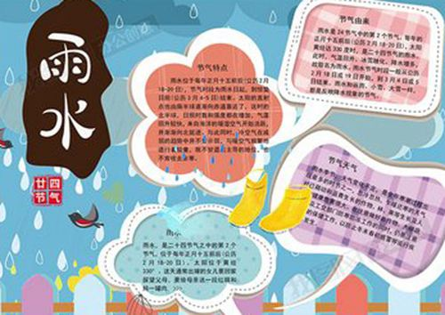 雨水节气的手抄报图片 雨水节气手抄报图片大全 二年级雨水节气手抄报_WWW.XUNWANGBA.COM