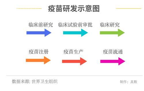 中疾控主任高福已注射新冠疫苗 我国新冠疫苗最新消息_WWW.XUNWANGBA.COM